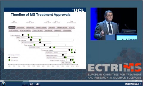 At the 2015 ECTRIMS meeting in Barcelona, opening keynote speaker Alan Thompson uses a data visualization from MSDF to illustrate the drugs approved for relapsing MS.